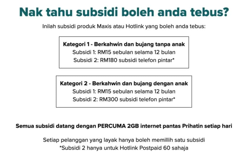Subsidi Jaringan Prihatin